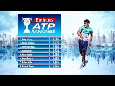 Emirates ATP Rankings Update 20 March 2017