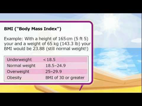 Bmi Calculator How To Calculate Your Body Index Bmi