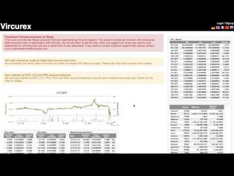 Bitcoin News ビットコインニュース #53 by BitBiteCoin.com