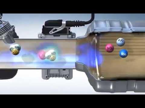 Exhaust gas treatment for passenger cars and light commercial vehicles   Denoxtronic