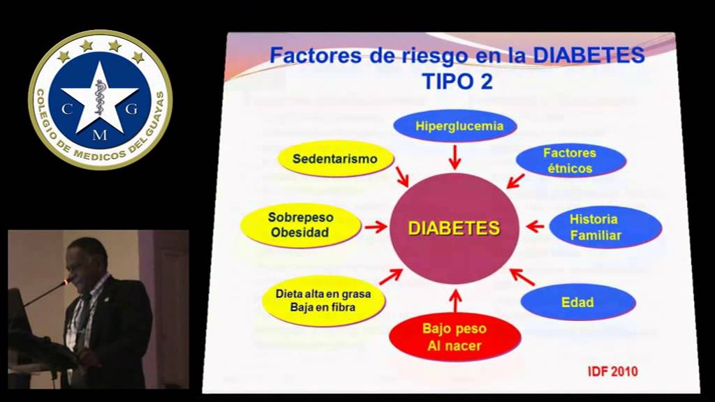 EPIDEMIOLOGIA DE LA DIABETES EN EL ECUADOR - YouTube