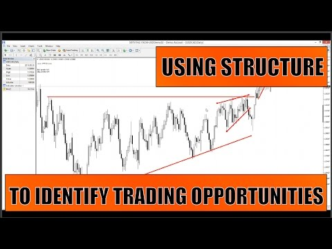 Forex Insider View: Using Structure To Identtify Trading Opportunities