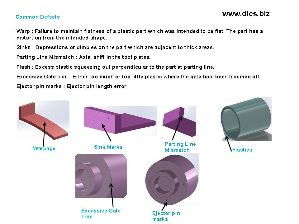 plastic parts design,Design Of Plastic Components,molding deffects,dimu's  tutorials