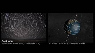 The Star Trails - Flat Earth vs Heliocentric Model PART 1