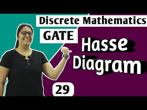 Hasse Diagram In Discrete Mathematics Discrete Mathematics Gate Lectures Youtube