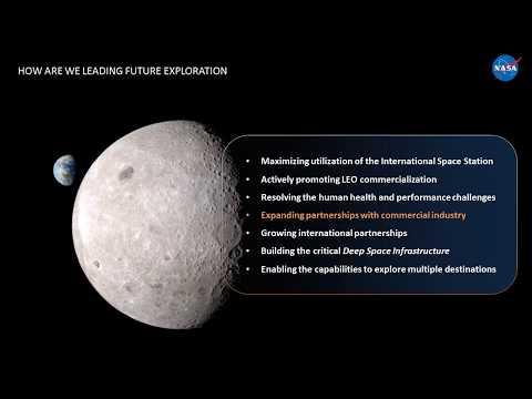 Speaker Slide Presentation: Human Spaceflight – The Ultimate Team Activity (no audio)