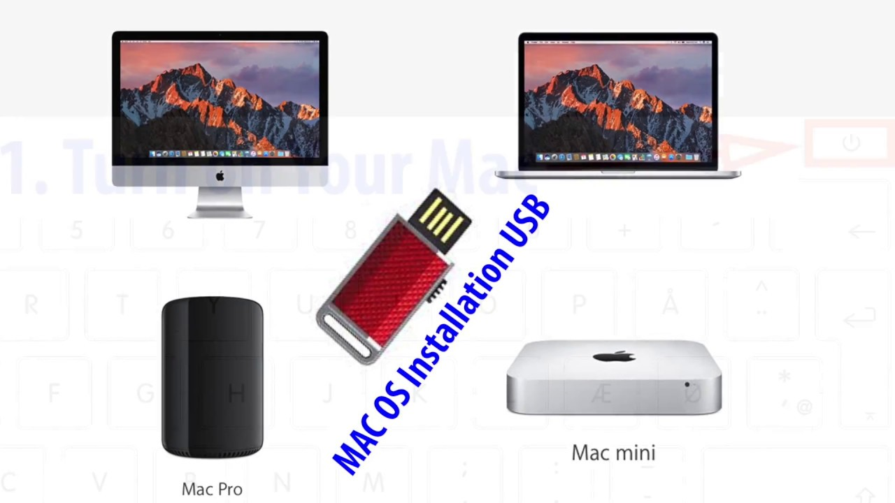 how to put mac os on usb