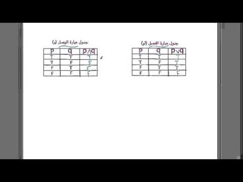 یارانه نما ه اسفنده کی واریز شده درس المنطق