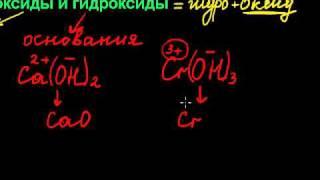 оксиды и гидроксиды.avi