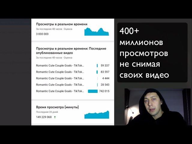 Разбор канала MixTube. Как набрать 400+ миллионов просмотров не снимая своих видео   #Гузаиров