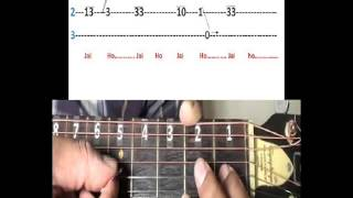 Jai ho song on guitar to learn