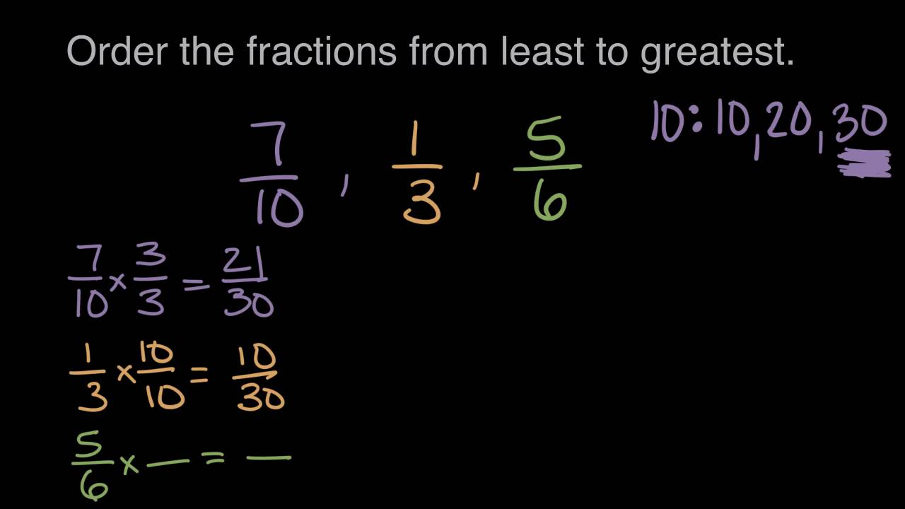 Ordering fractions (video)   Fractions   Khan Academy [ 720 x 1280 Pixel ]