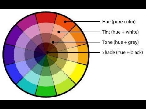 Colour Theory - Using Tone & Contrast