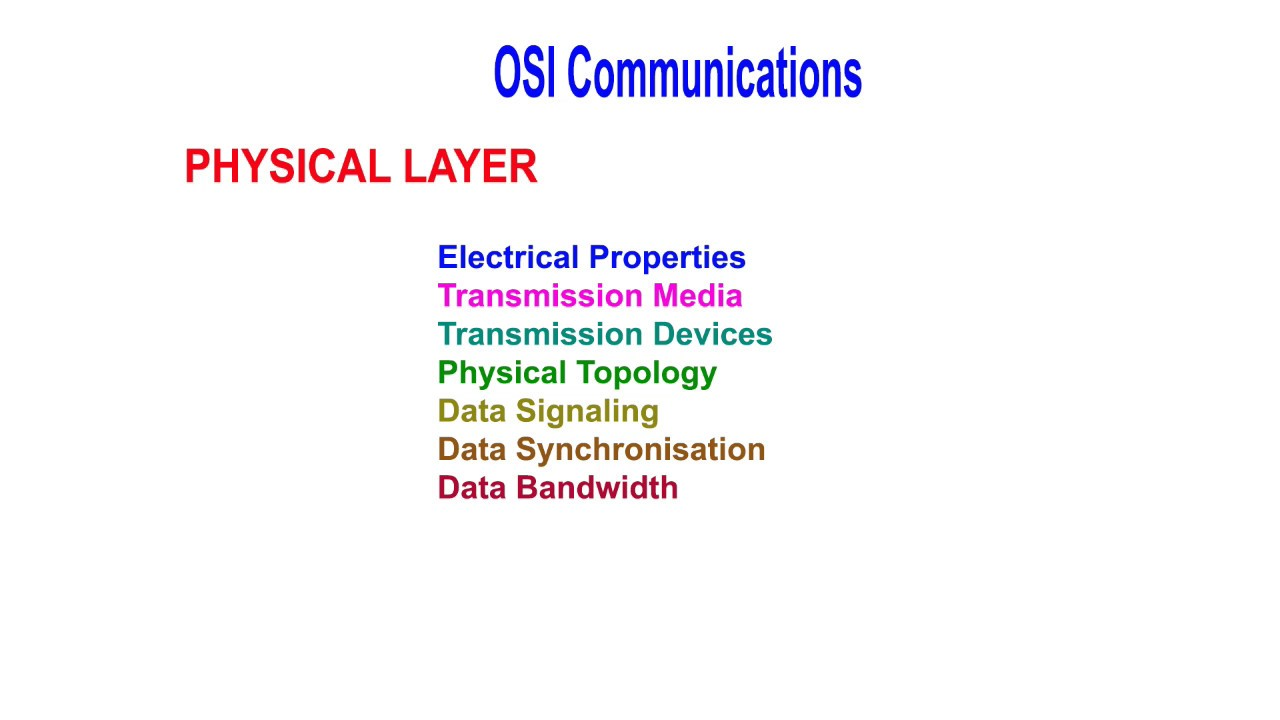hight resolution of osi reference model physical layer