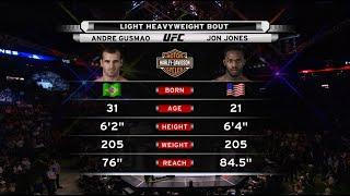 UFC Debut: Jon Jones vs Andre Gusmao | Free Fight