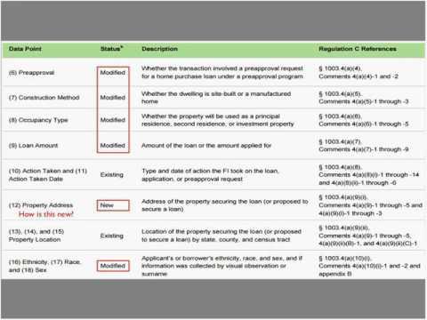 New 1003Uniform Residential Loan Application URLA Webinar 1