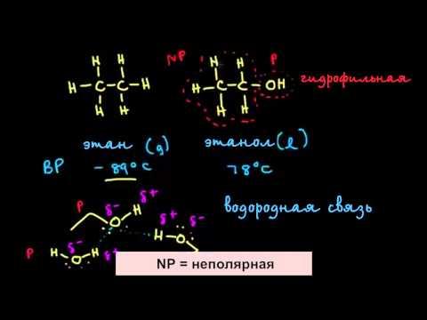Физические свойства спиртов и получение алкоксидов