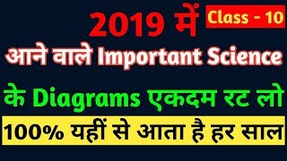 Most Important Science Diagrams Class10 2019 | Science Diagrams | CBSE Class10 | Rbgood Ideas