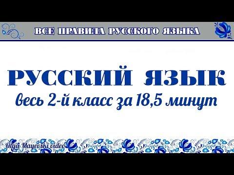 Русский язык за 18 минут — весь 2 класс