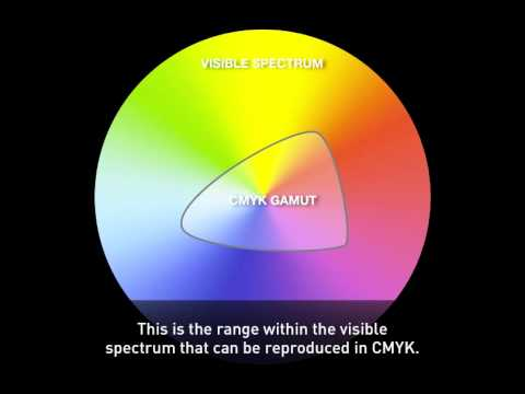 Cmyk Printing And Color Gamut  Youtube