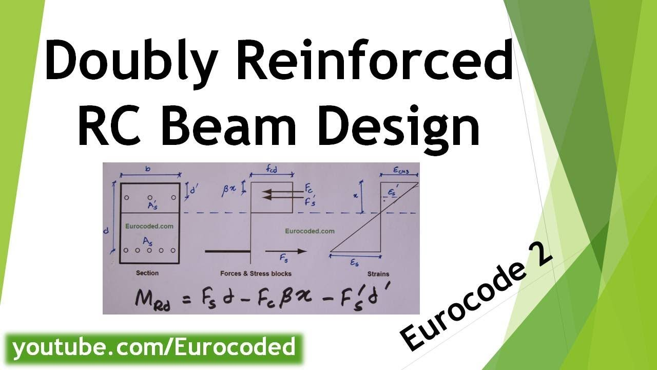RC Beam Design - Bending Resistance of a Doubly Reinforced Concrete Beam to  Eurocode 2