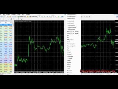 Superscalper    простая торговая система для скальпинга