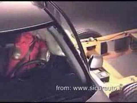 Crash Test 2007 Mitsubishi Outlander (Full Test) EuroNcap