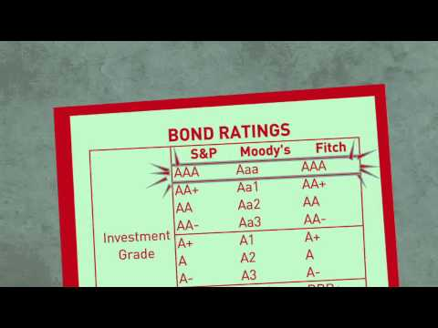How Are Bonds Rated?