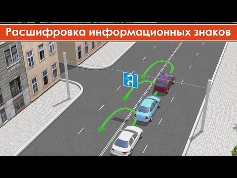 Все предупреждающие знаки картинки Дорожные знаки 2017