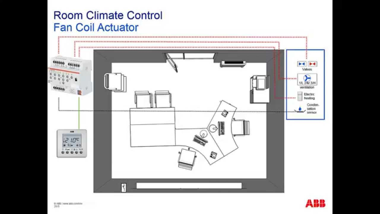 abb i bus knx product information on fan coil actuator youtube. Black Bedroom Furniture Sets. Home Design Ideas