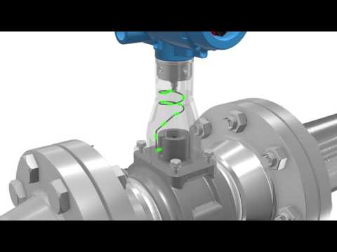 Introduction To Vortex Flow Meter Technology