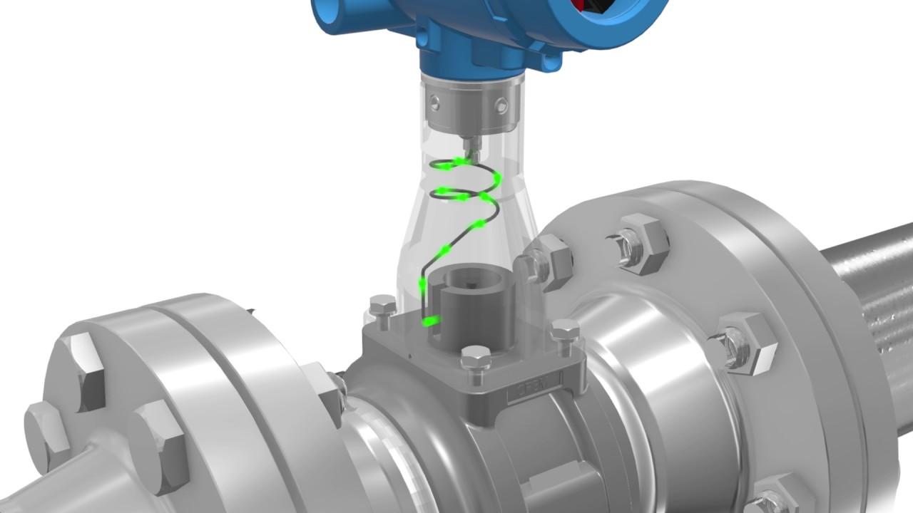 Vortex flow sensors