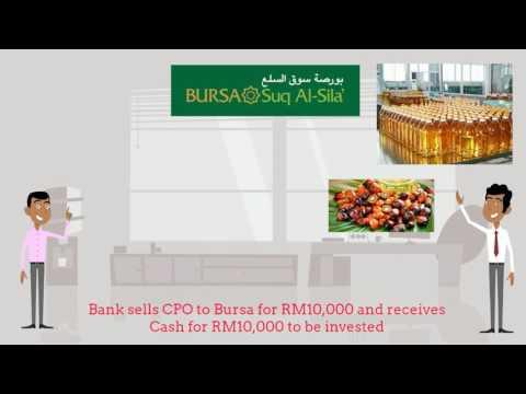Islamic Deposit Part 2 Tawarruq HD