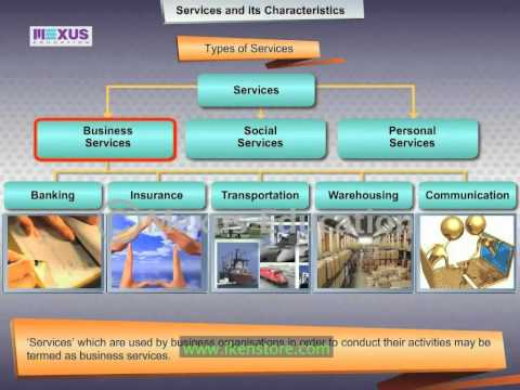 Services and its Characteristics