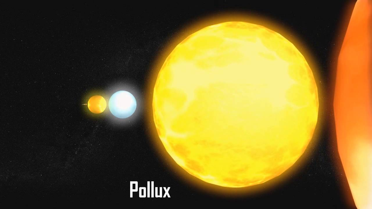 Planets and Stars Size Comparison HD - YouTube