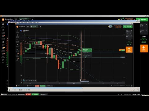 ▶️ Price Action: iq option live most reliable candlestick patterns explained with examples part 31