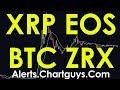 BTC XRP EOS ZRX - Alert Discussion - Oct 15th, 2018
