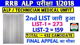 ALP TECHNICIAN MEDICAL UNFIT 2nd LIST जारी RRB Bilaspur & Complete Analysis for Cen 1/2018 after DV