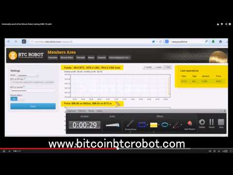 Keith cotterill forex review