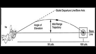 ¿Cómo encontrar la mejor distancia para centrar o calibrar mi rifle usando la curva balística?