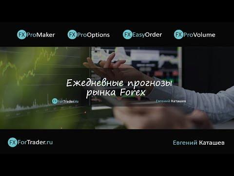 Комплексная аналитика рынка