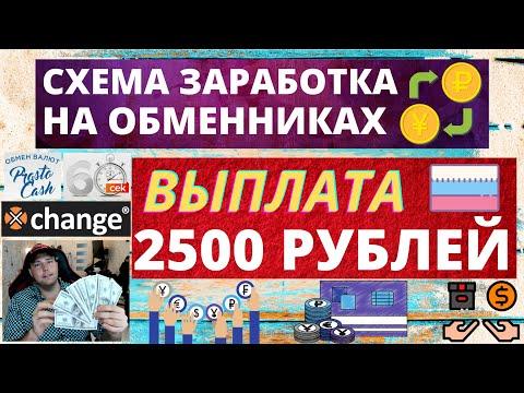 Схема заработка в интернете на обменниках без вложений