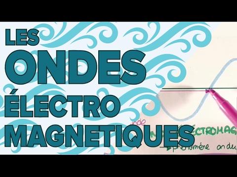 Les ondes lectromagn tique mathrix youtube - Onde electromagnetique explication ...