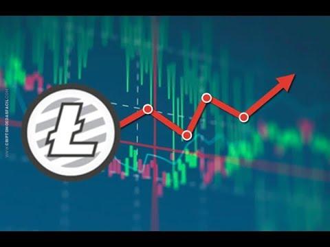 📈 Análise Litecoin [LTC/USD] - 03/09/2018