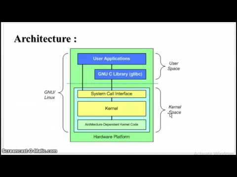 Linux Kernel Architecture