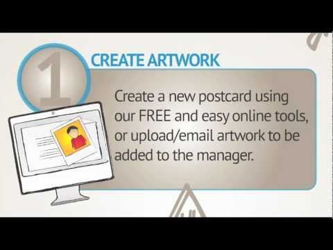 How The Direct Mail Manager Works