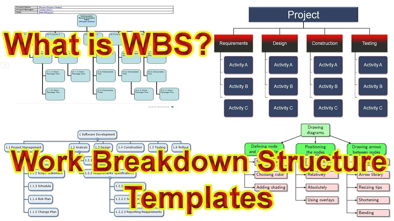 What Is Wbs In Project Managment Work Breakdown Structure Template