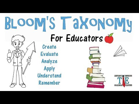 Bloom S Taxonomy Why How Top Examples