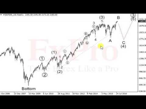 S&P500, Нефть, Золото. Видео обзор рынка на сегодня, неделю от 24.08.16