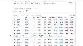 21.06.28 매매내역(한국).